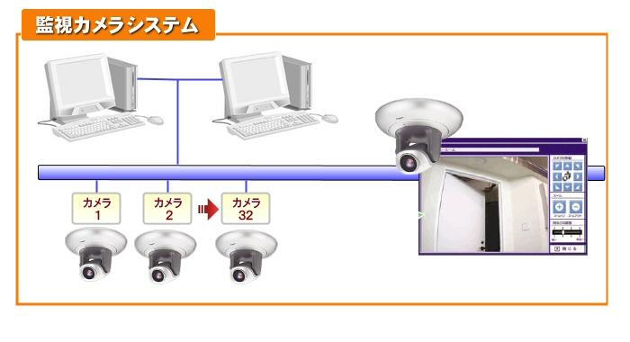 監視カメラシステム